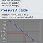Android センサーの TYPE_PRESSURE  + kivy.garden.graph
