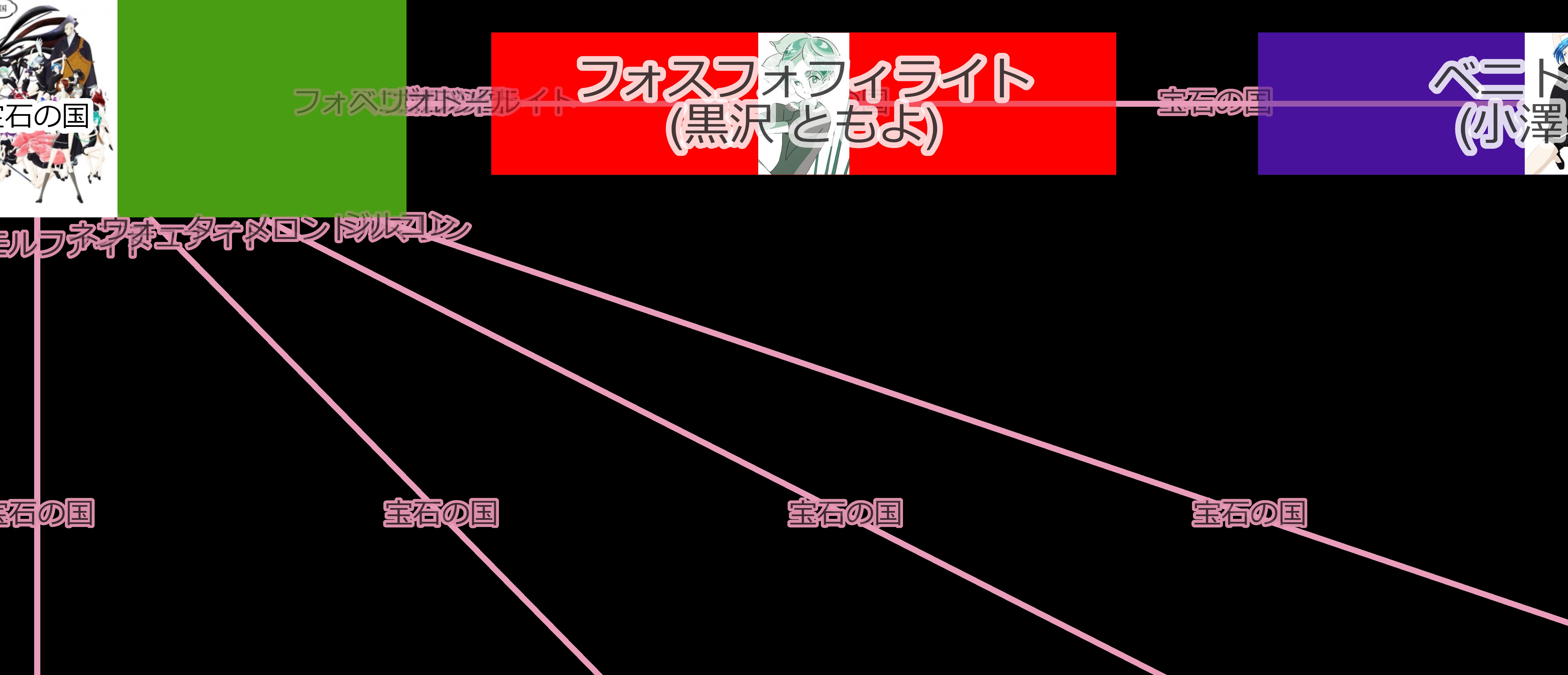 source-text-offset-10