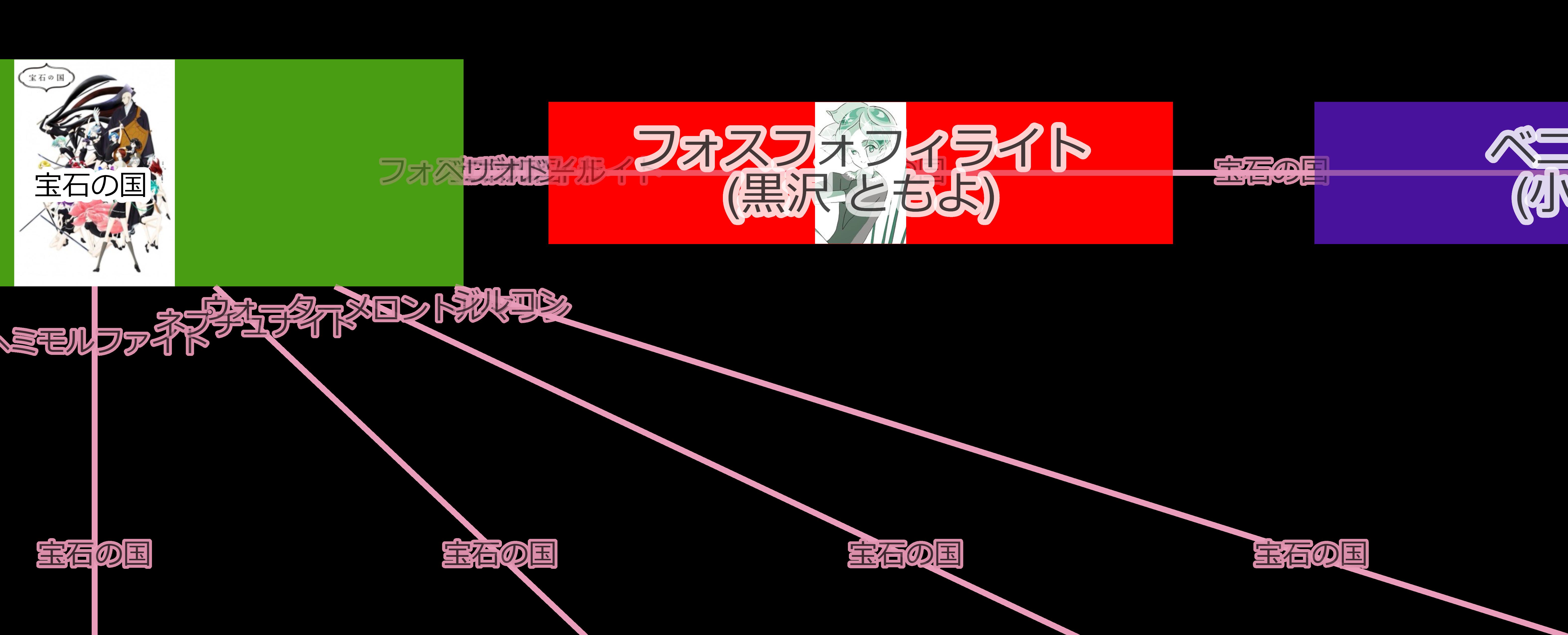 source-text-offset-20