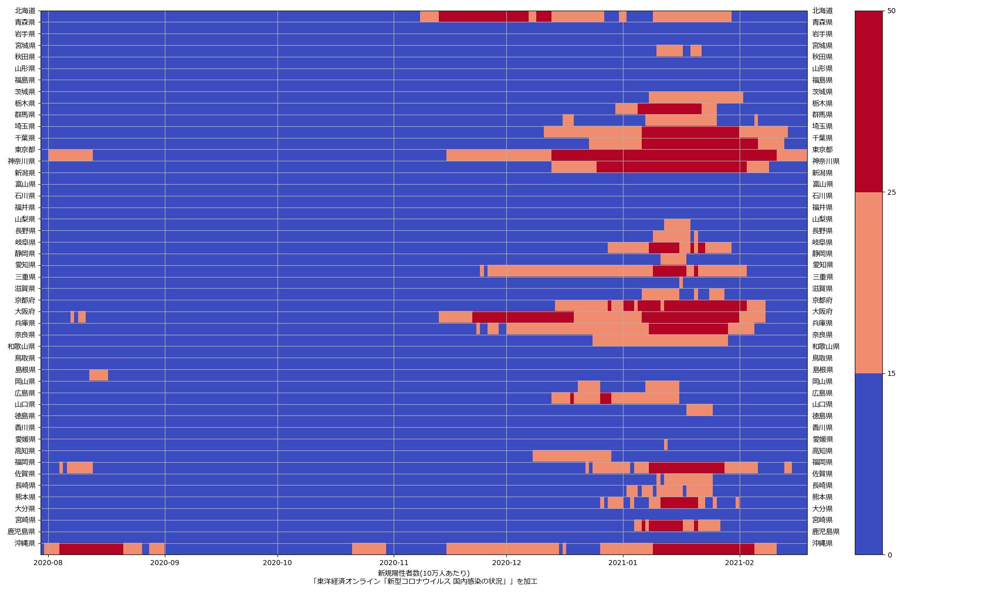 testedPositive_movavg_per100000_2021-02-19